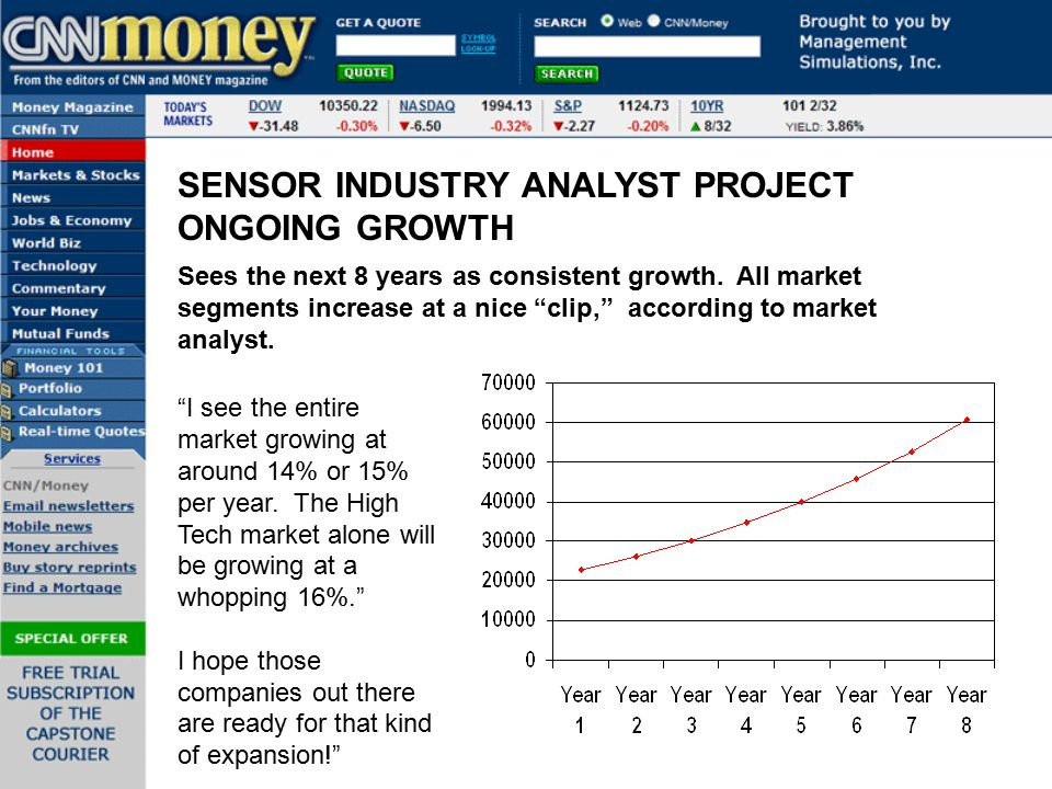 SENSOR INDUSTRY ANALYST PROJECT ONGOING GROWTH