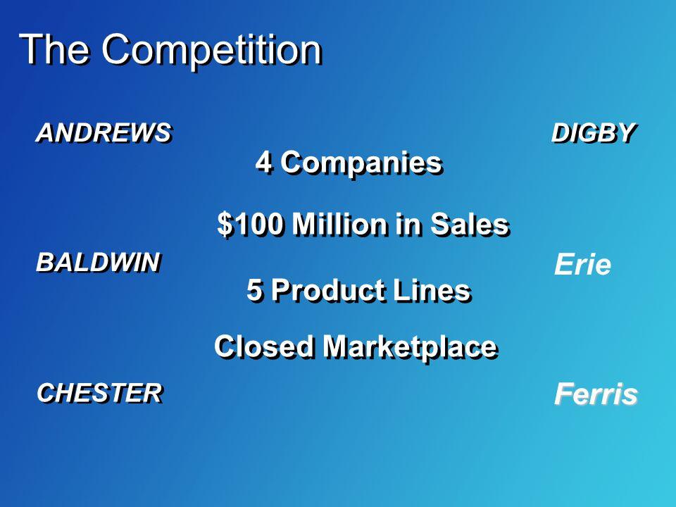 The Competition 4 Companies $100 Million in Sales Erie 5 Product Lines