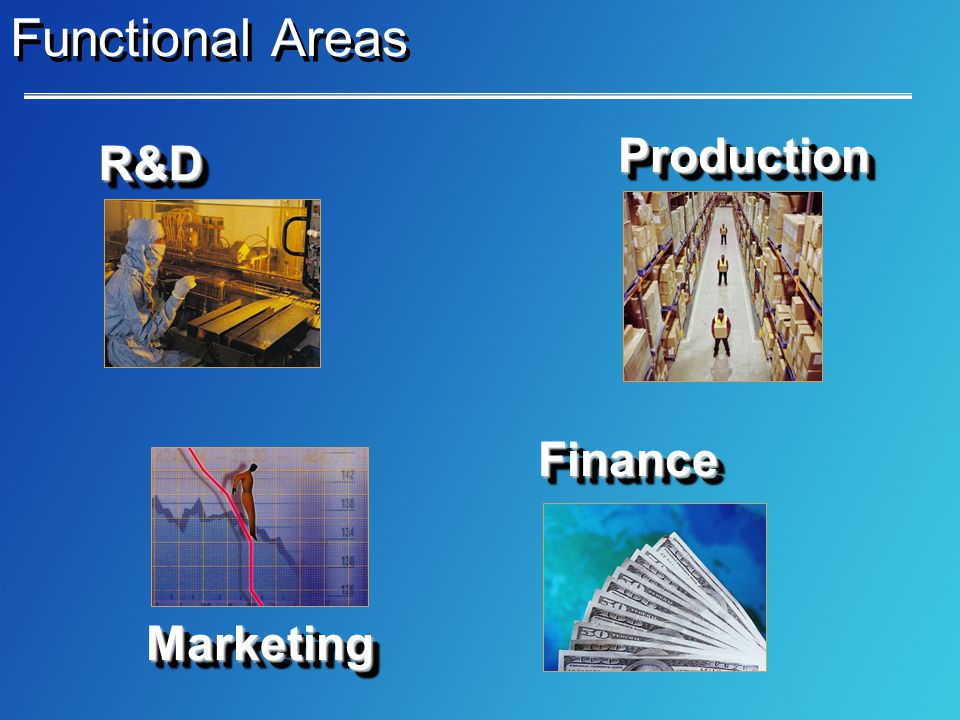 Functional Areas Production R&D Finance Marketing