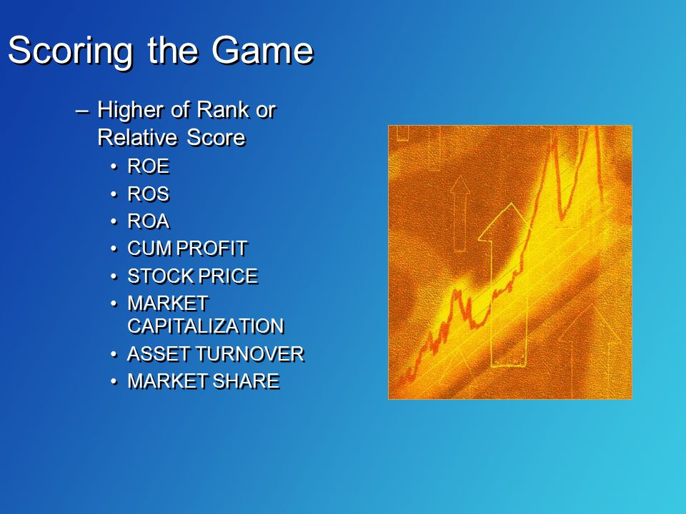 Scoring the Game Higher of Rank or Relative Score ROE ROS ROA