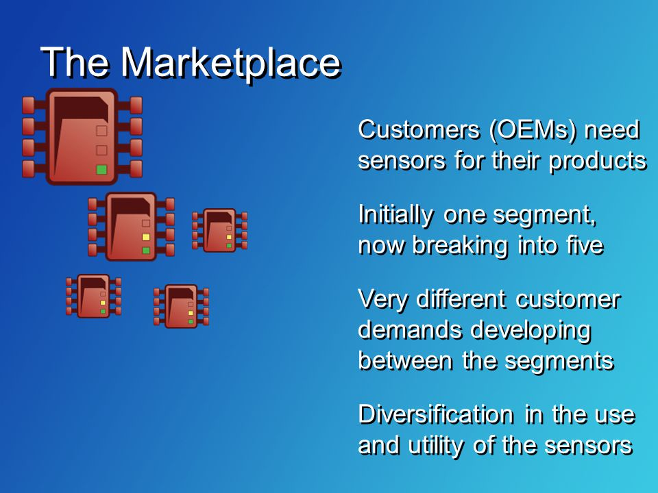 The Marketplace Customers (OEMs) need sensors for their products