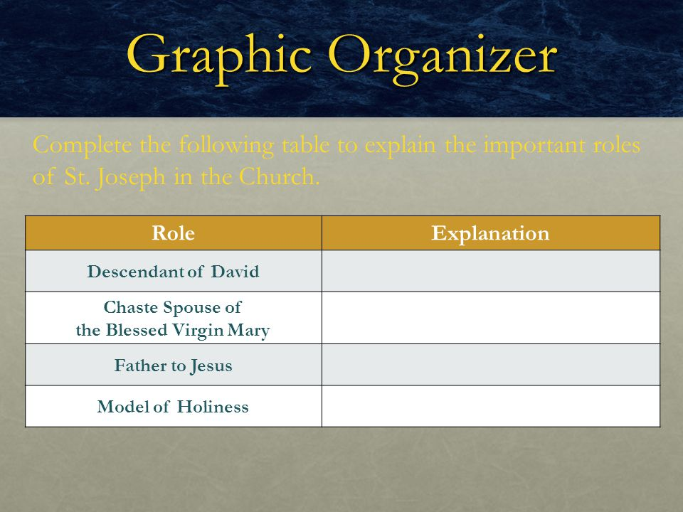 Chaste Spouse of the Blessed Virgin Mary