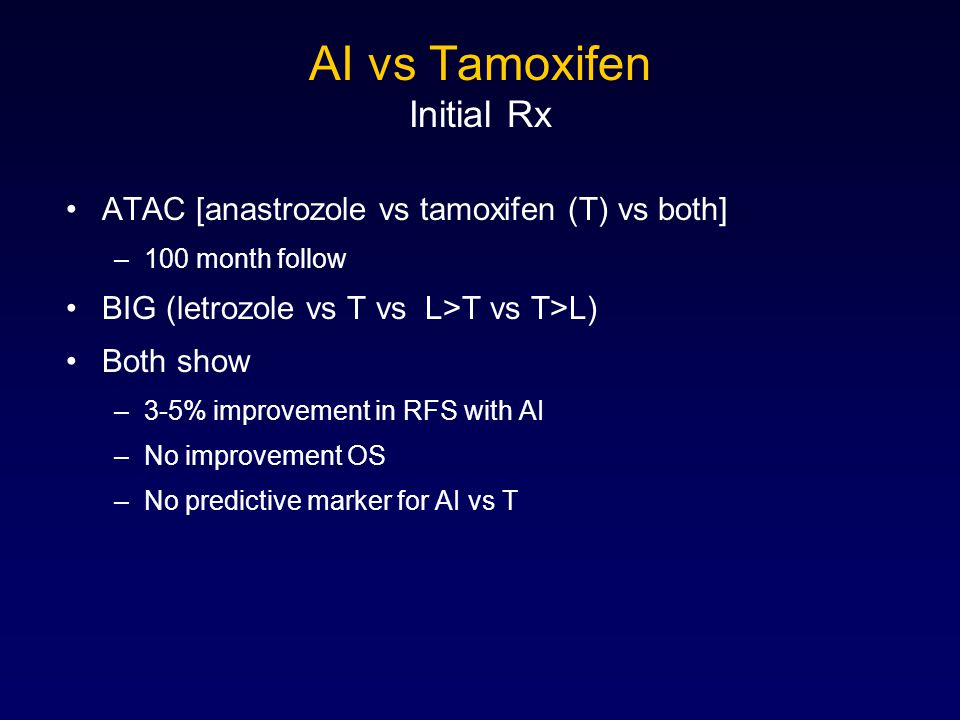 AI vs Tamoxifen Initial Rx