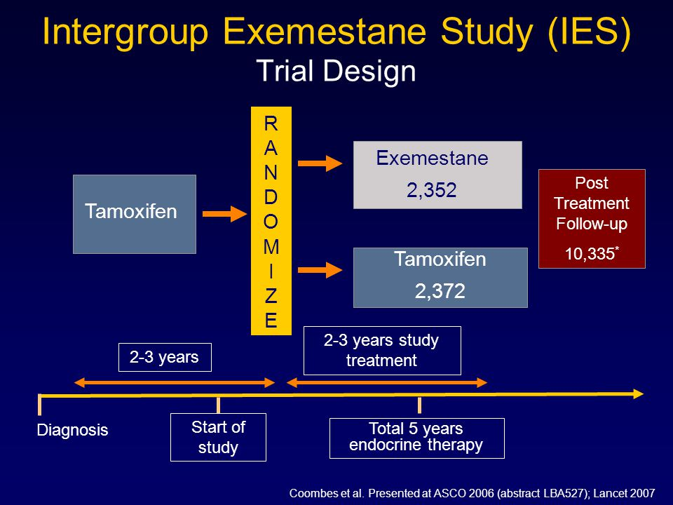 Intergroup Exemestane Study (IES) Trial Design