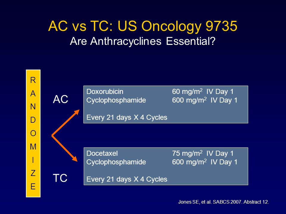 AC vs TC: US Oncology 9735 Are Anthracyclines Essential