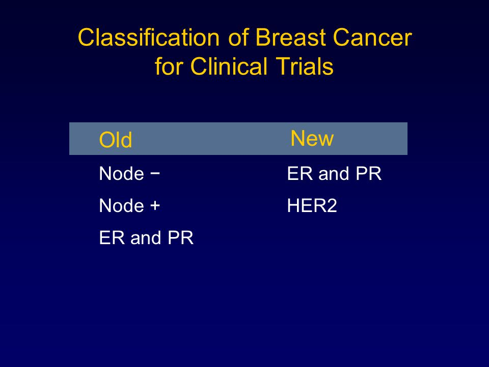 Classification of Breast Cancer for Clinical Trials