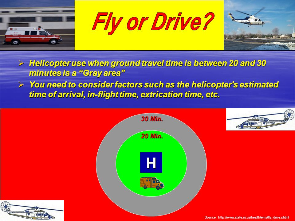 Fly or Drive Fly or Drive H