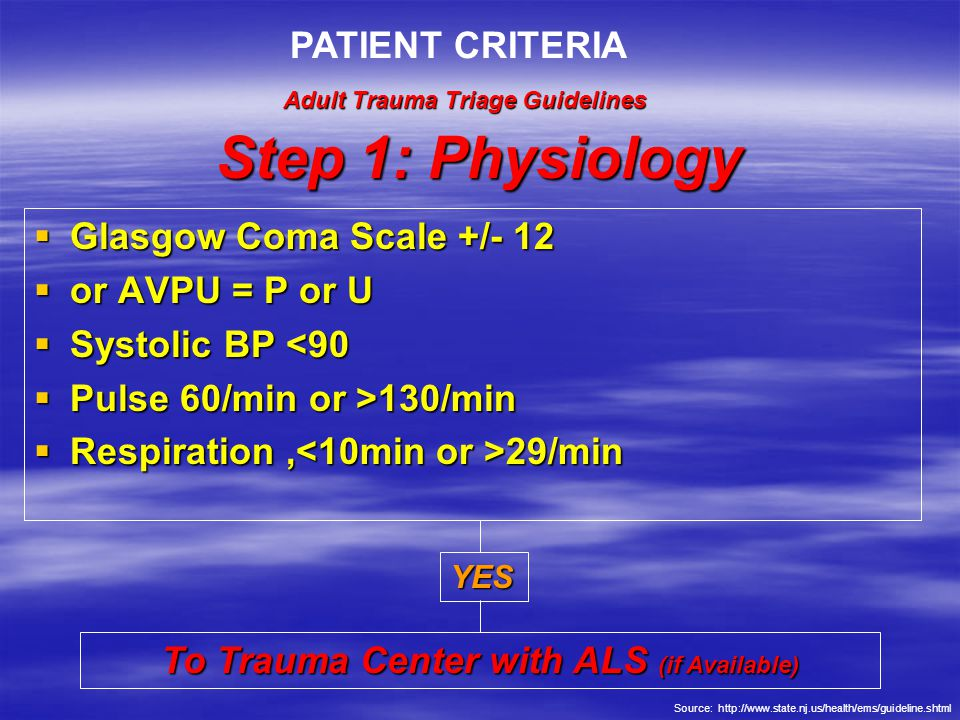 Step 1: Physiology PATIENT CRITERIA Glasgow Coma Scale +/- 12