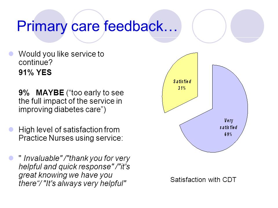Primary care feedback…