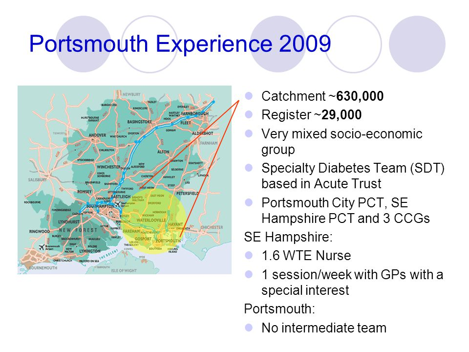 Portsmouth Experience 2009