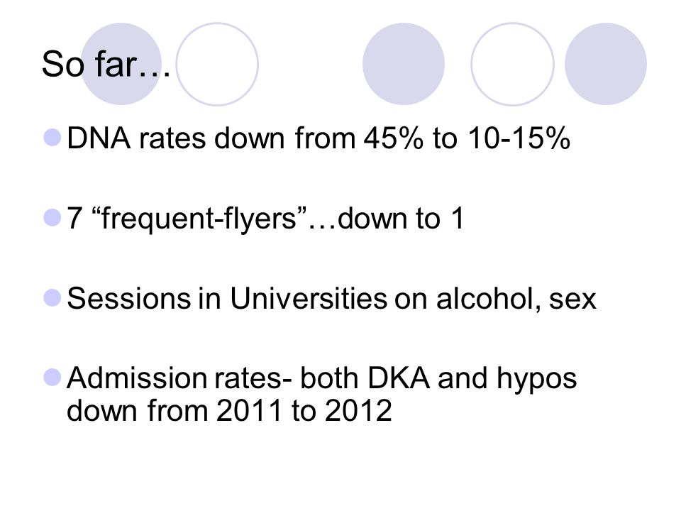 So far… DNA rates down from 45% to 10-15%