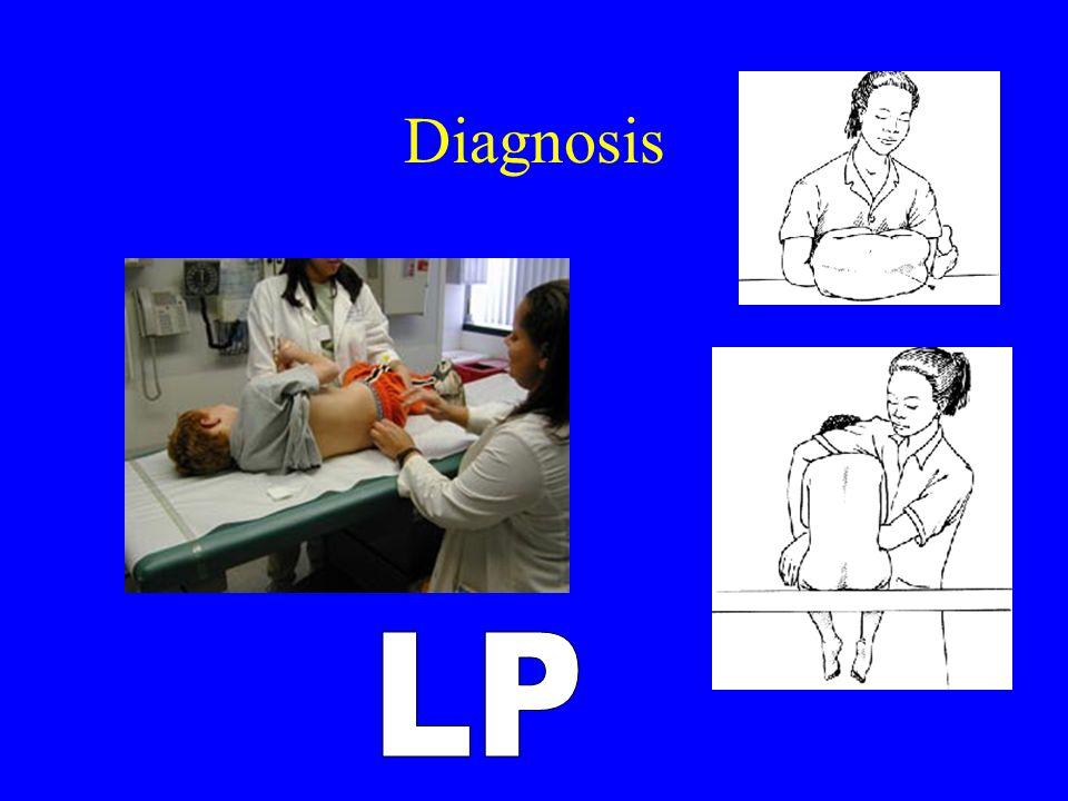Con Samaan Diagnosis LP Con Samaan