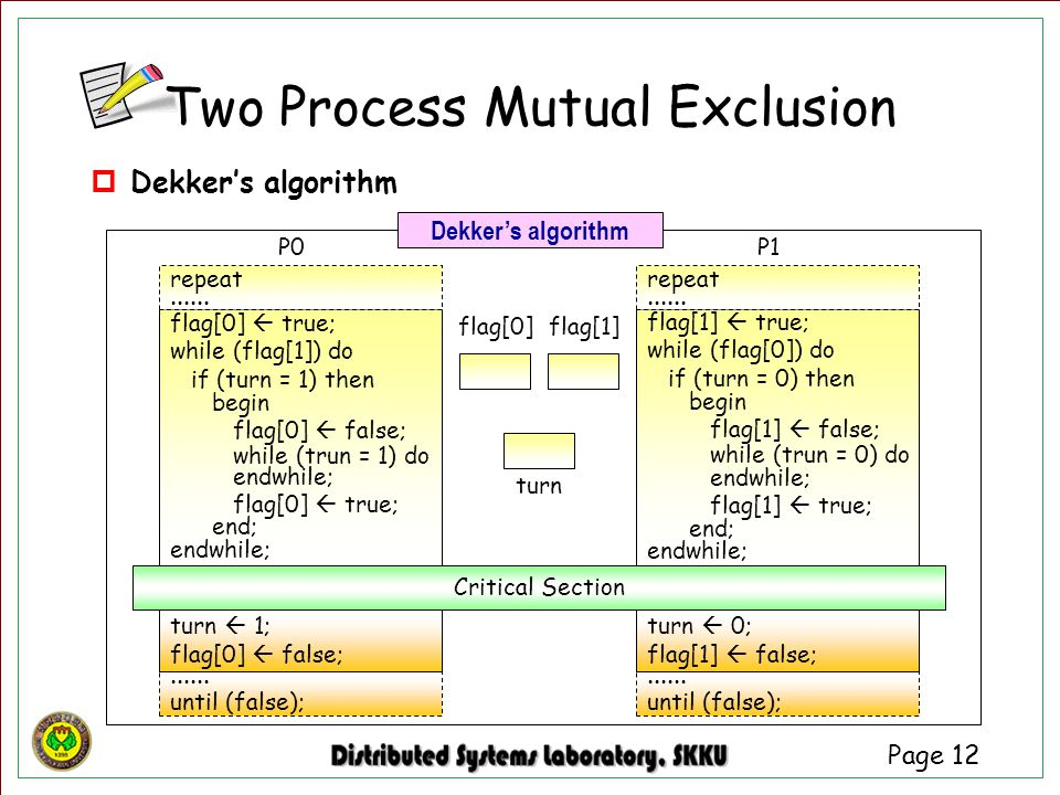 Two Process Mutual Exclusion