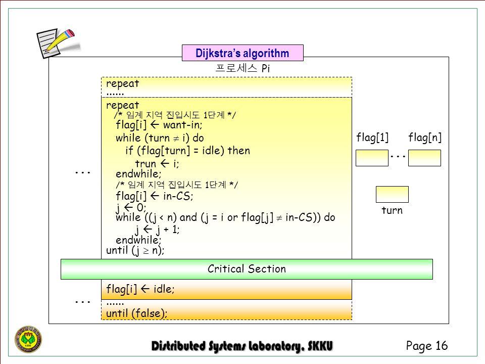 ... ... ... Dijkstra's algorithm ...... ...... 프로세스 Pi repeat repeat