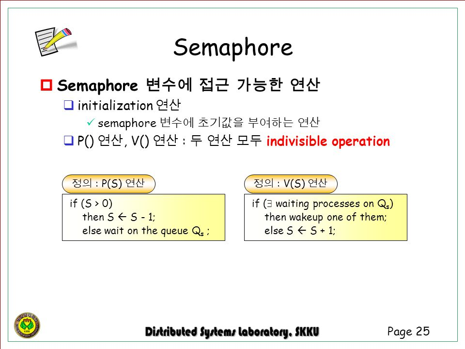 Semaphore Semaphore 변수에 접근 가능한 연산 initialization 연산