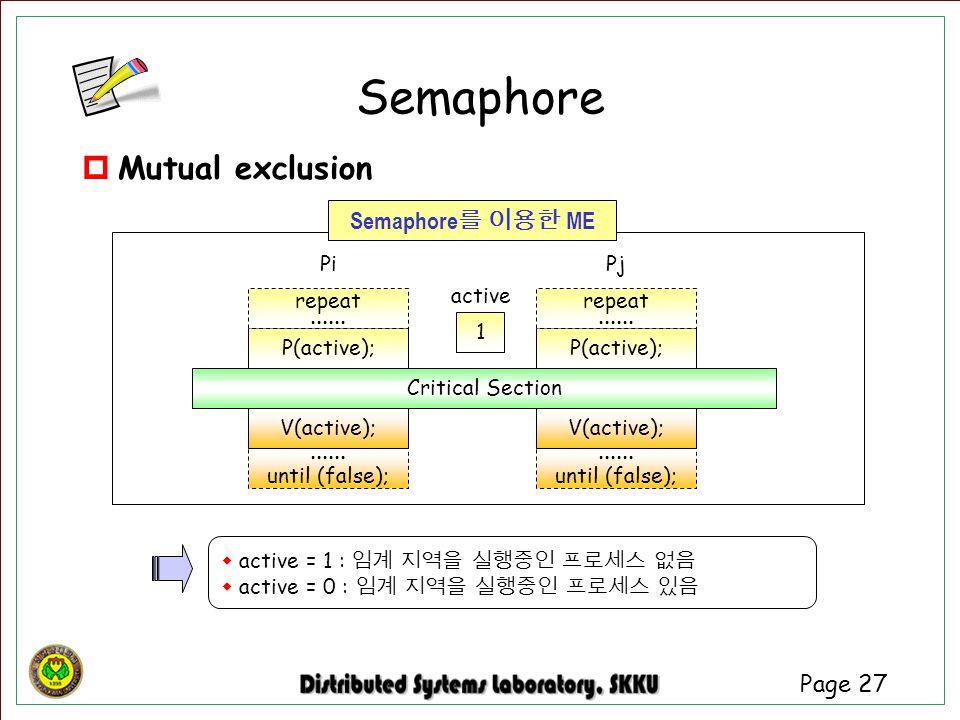 Semaphore Mutual exclusion Semaphore를 이용한 ME ...... ...... ......