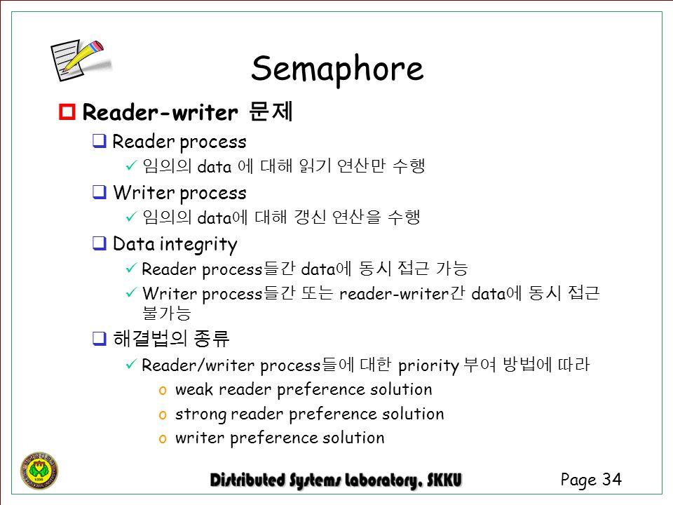 Semaphore Reader-writer 문제 Reader process Writer process