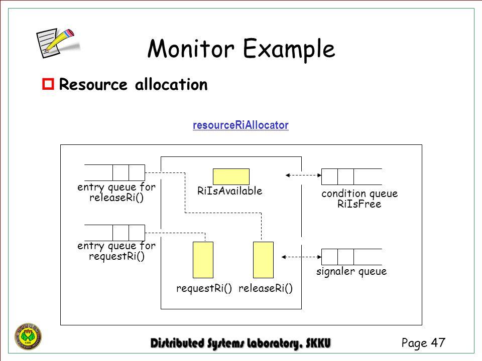 Monitor Example Resource allocation resourceRiAllocator