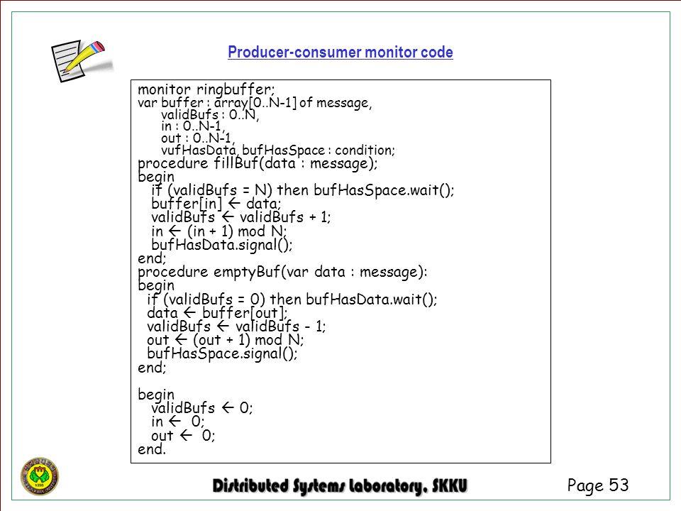 Producer-consumer monitor code