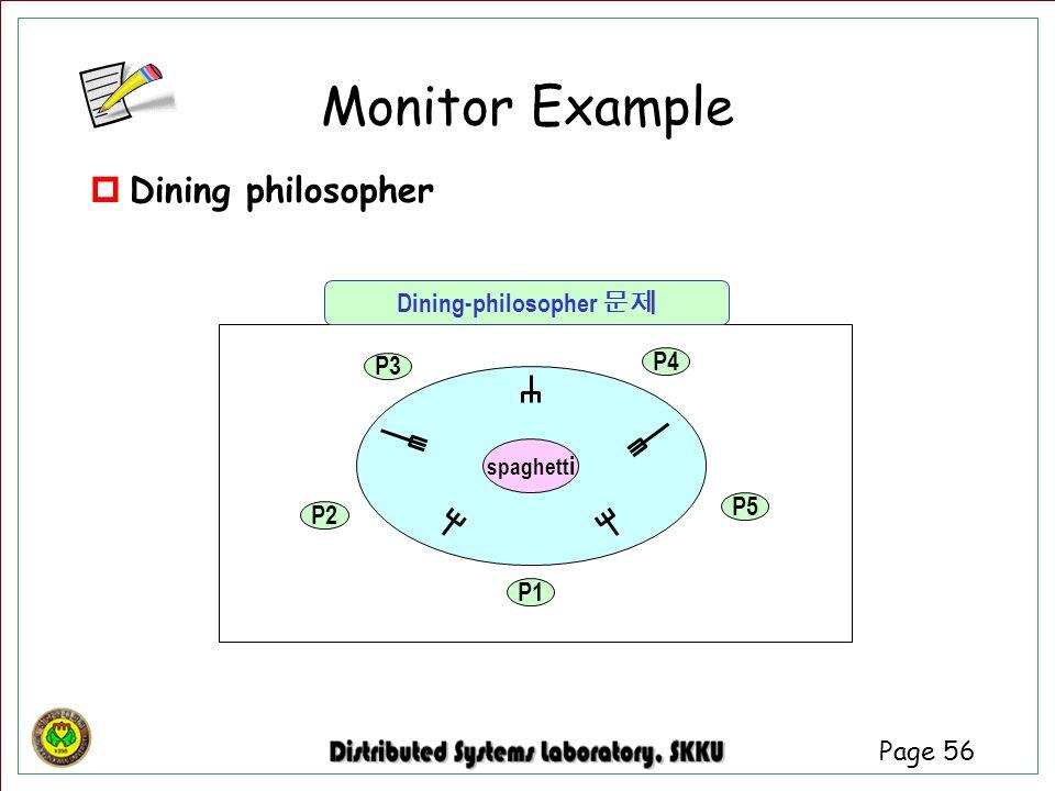 Dining-philosopher 문제