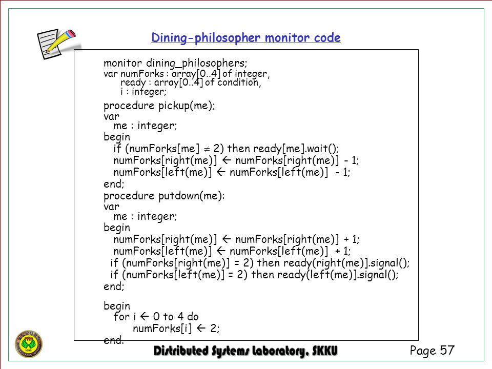 Dining-philosopher monitor code