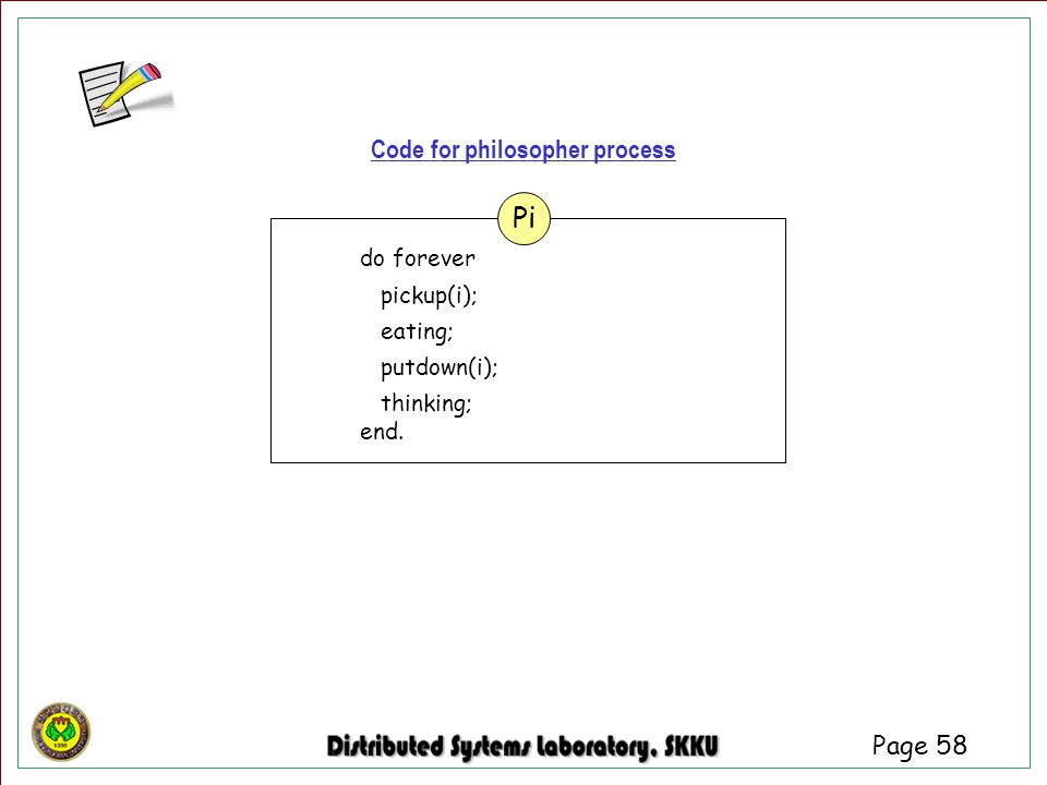 Code for philosopher process