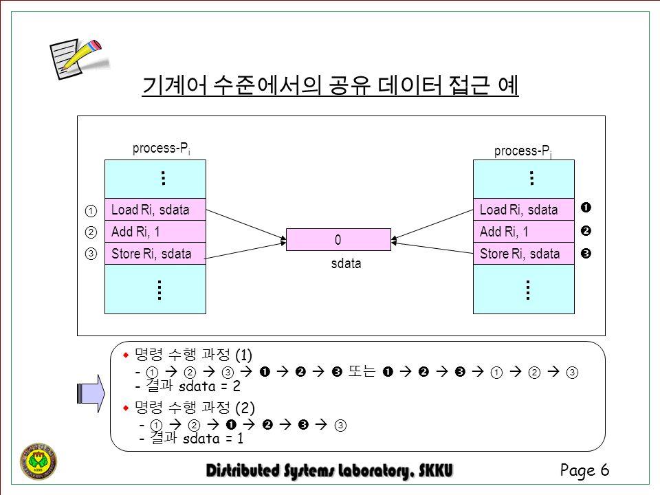 기계어 수준에서의 공유 데이터 접근 예 process-Pi process-Pj Load Ri, sdata
