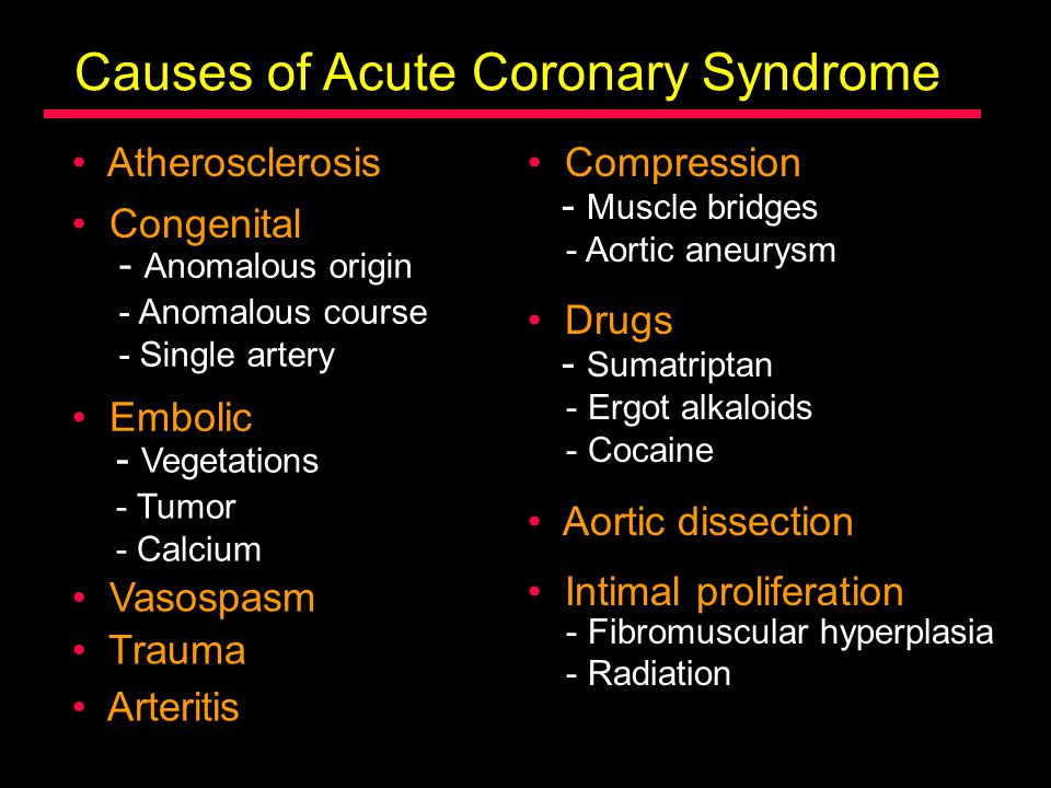 Causes of Acute Coronary Syndrome