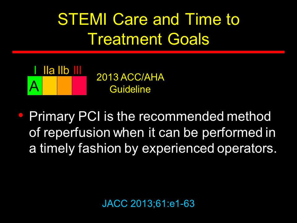 STEMI Care and Time to Treatment Goals