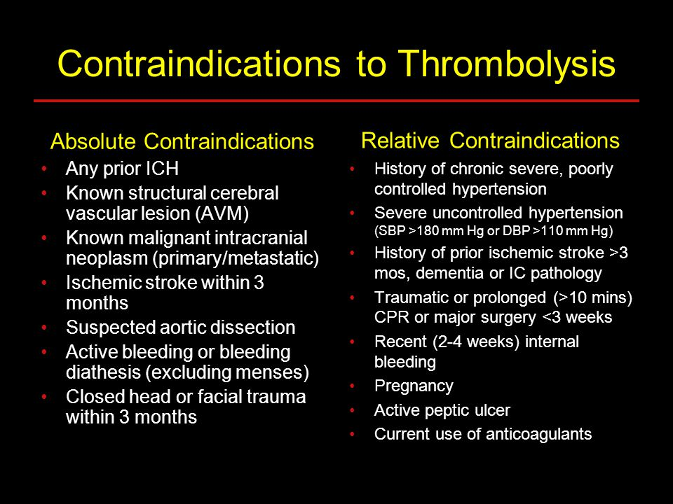 Contraindications to Thrombolysis