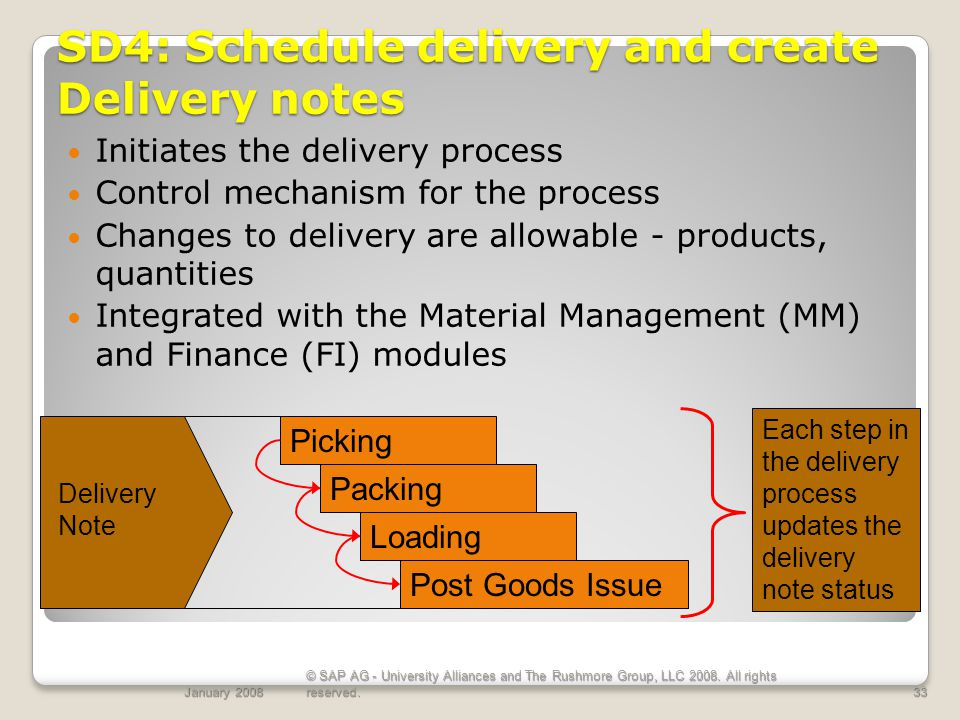 SD4: Schedule delivery and create Delivery notes