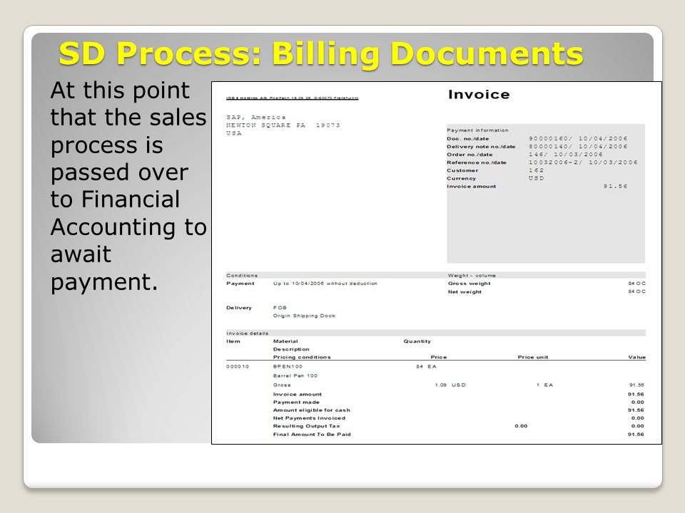 SD Process: Billing Documents