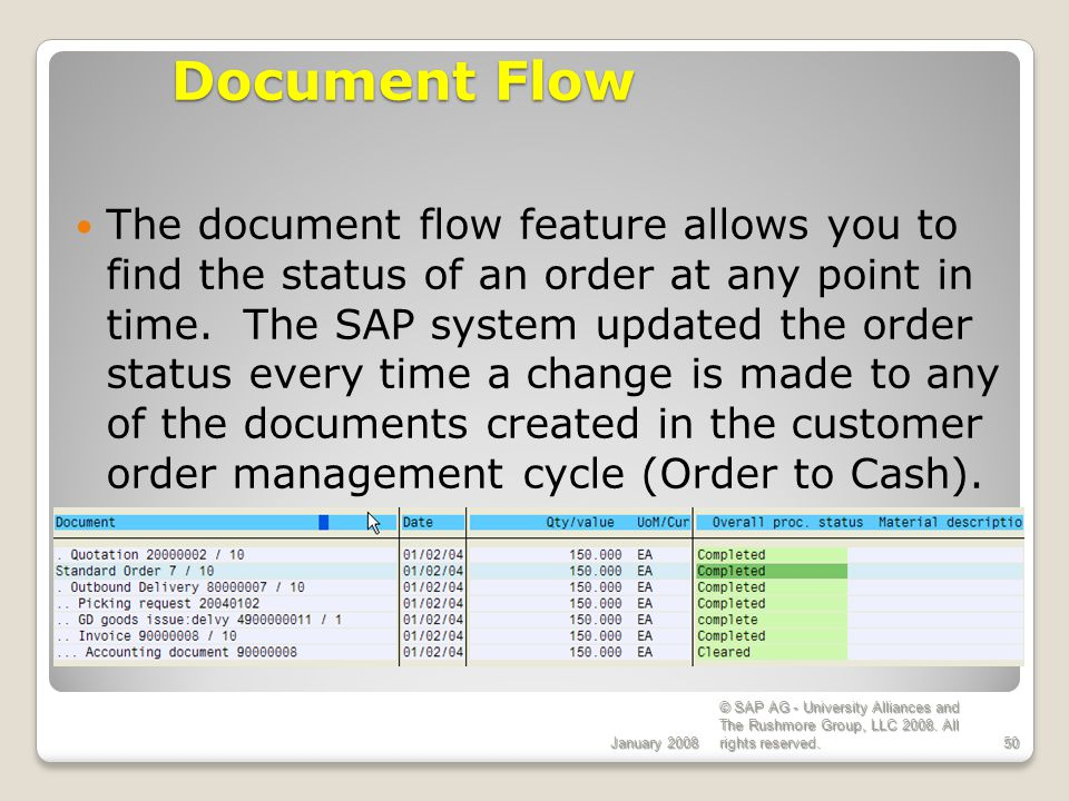 ECC 6.0 Document Flow. January 2008.