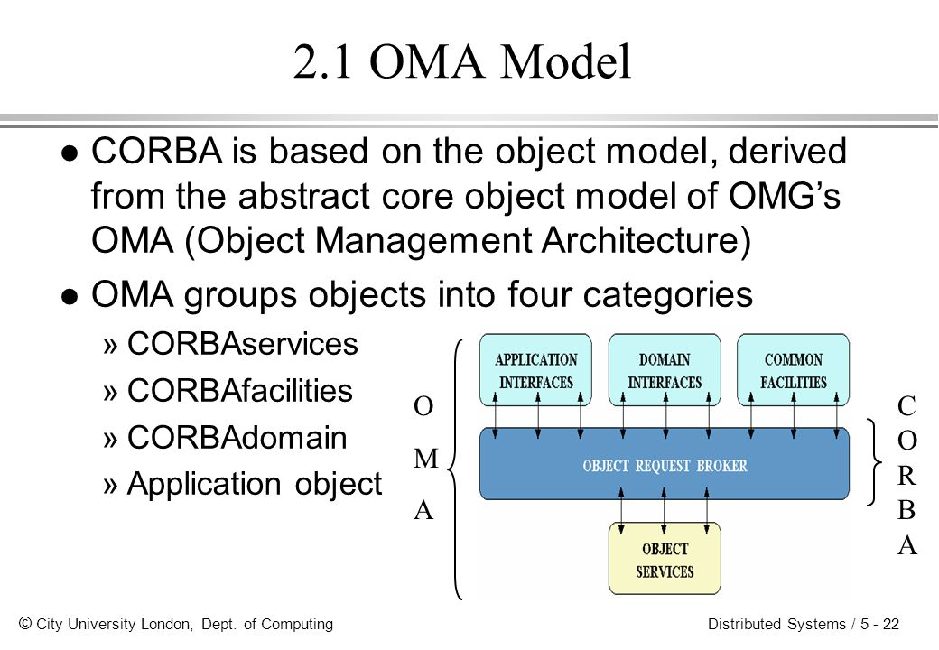 2.1 OMA Model CORBA is based on the object model, derived from the abstract core object model of OMG's OMA (Object Management Architecture)