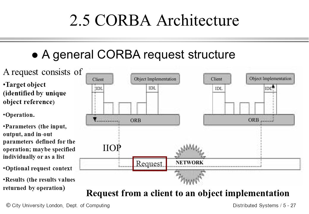 2.5 CORBA Architecture A general CORBA request structure