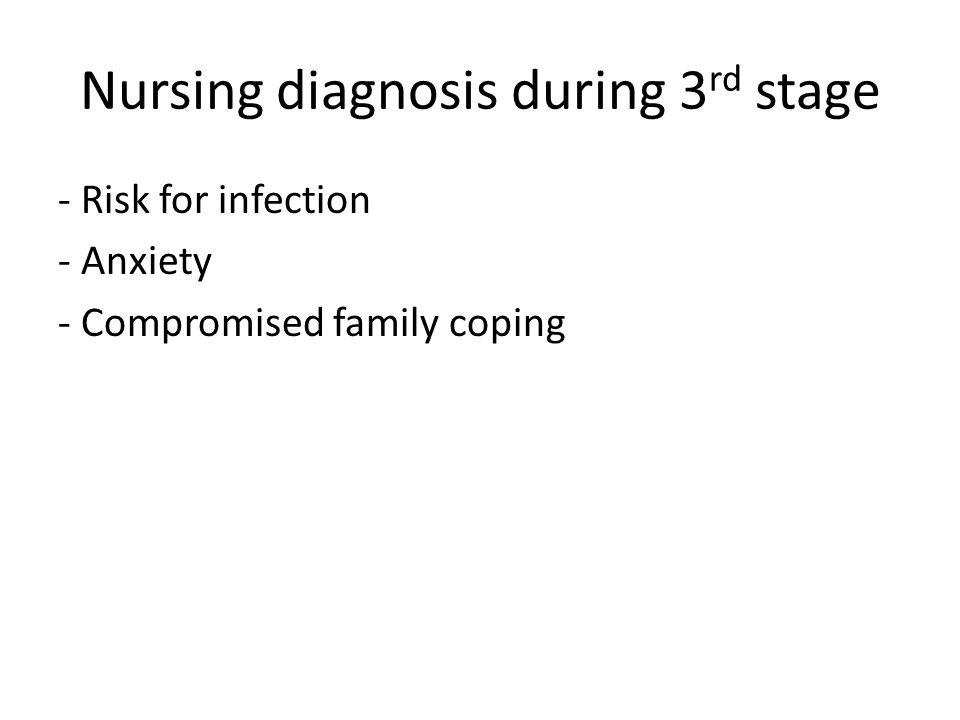 Nursing diagnosis during 3rd stage