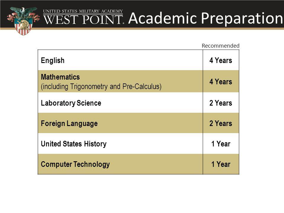 Academic Preparation English 4 Years Mathematics