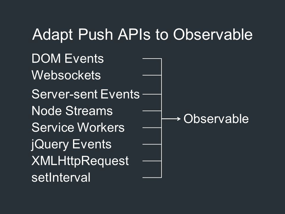 Adapt Push APIs to Observable
