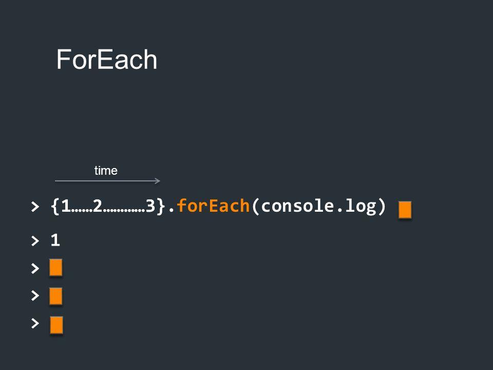 ForEach > {1……2…………3} > {1……2…………3}.forEach(console.log) > 2