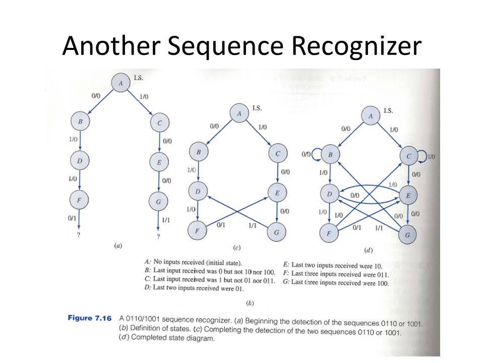 Another Sequence Recognizer