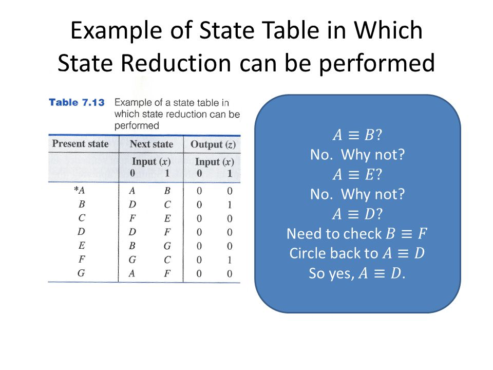 Example of State Table in Which State Reduction can be performed