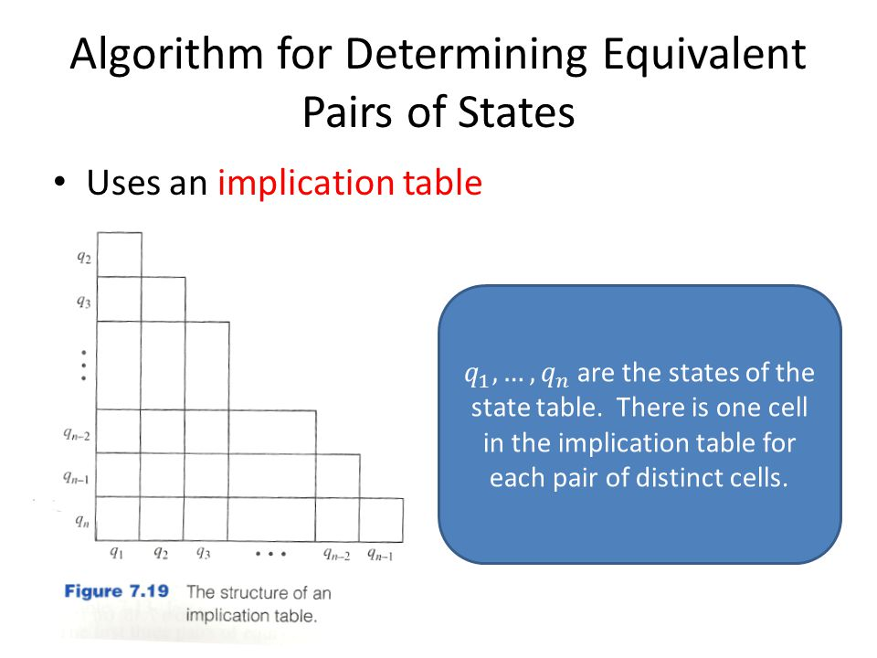 Algorithm for Determining Equivalent Pairs of States
