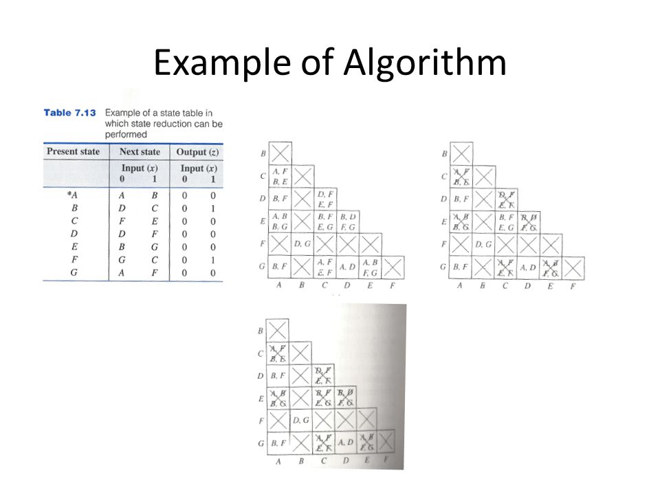 Example of Algorithm