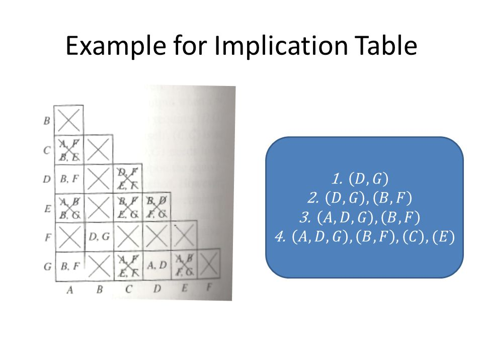 Example for Implication Table