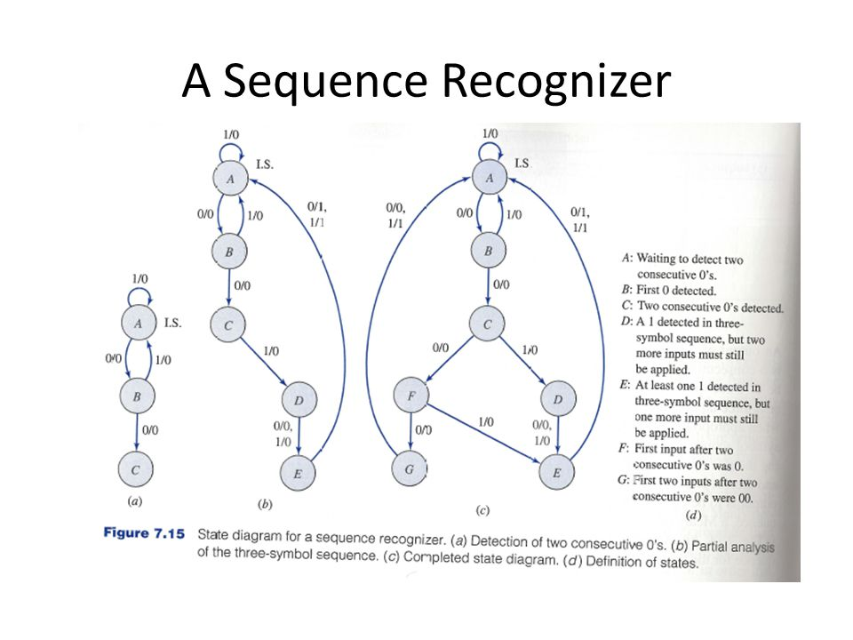 A Sequence Recognizer