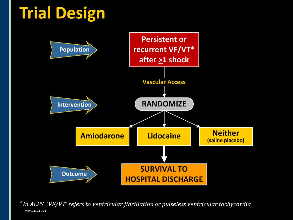 Trial Design * In ALPS, 'VF/VT' refers to ventricular fibrillation or pulseless ventricular tachycardia.