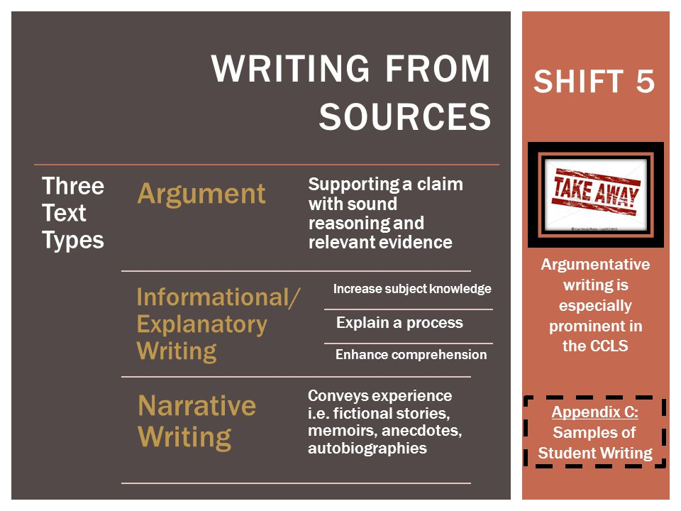 Writing from sources SHIFT 5 Argument Narrative Writing
