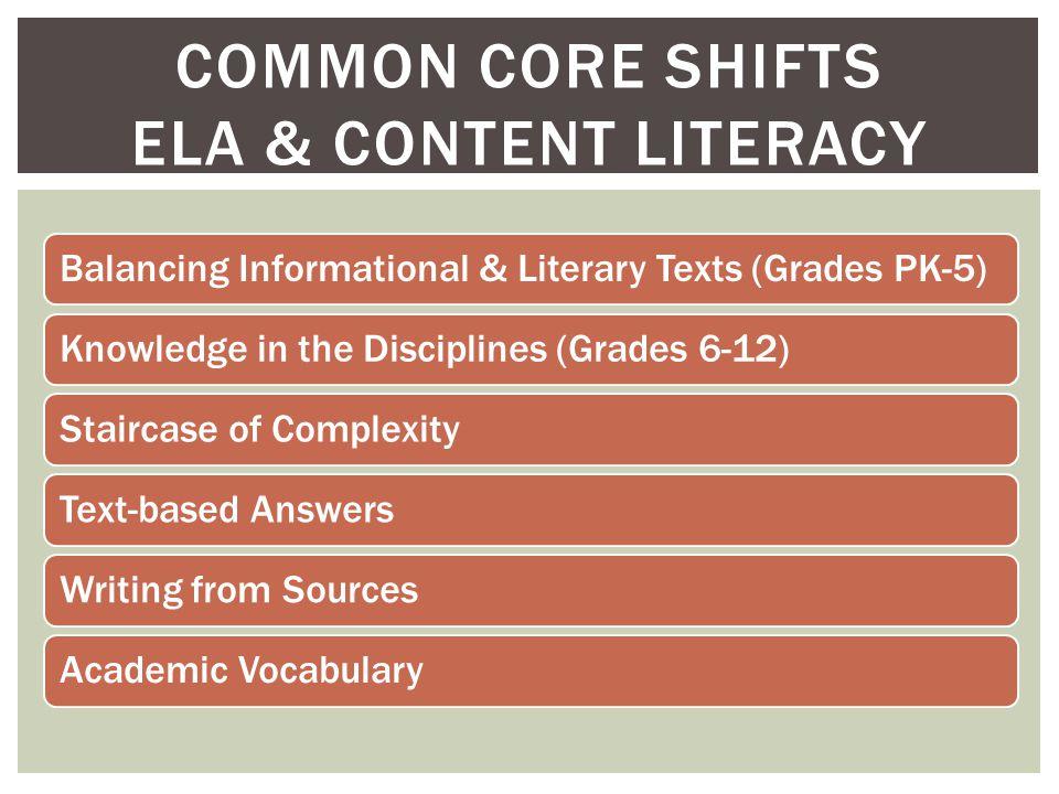 Common Core Shifts ELA & Content Literacy