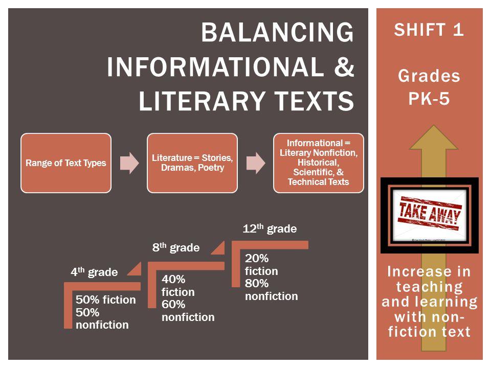 Balancing Informational & Literary Texts