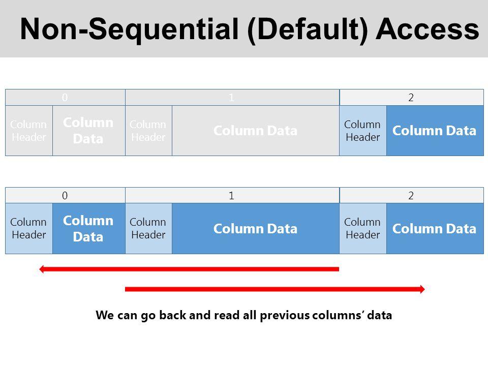 Non-Sequential (Default) Access